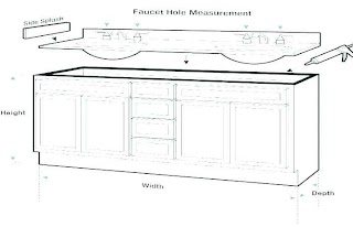 Outdoor Kitchen Height Standard Depth of Counter Dimensions