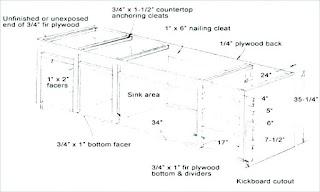 Outdoor Kitchen Counter Depth Standard of Examples Luxurious Standard