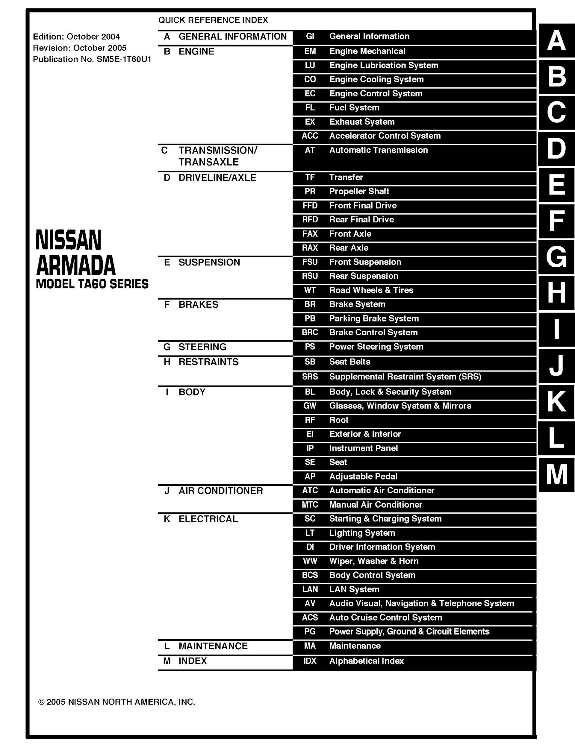 Download 2005 Nissan Armada Repair Manual