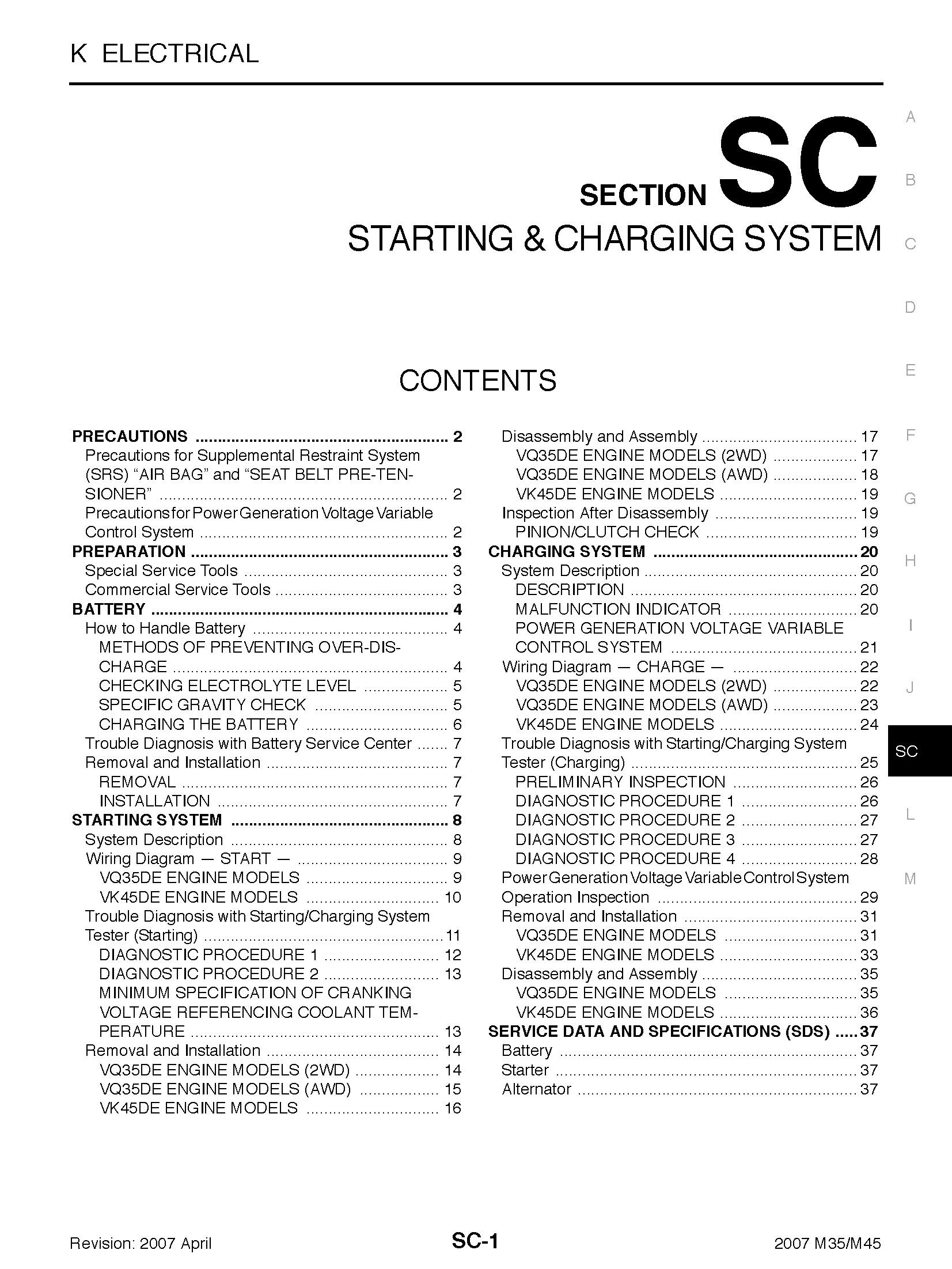Download 2003-2007 Infiniti M45-M35 Repair Manual