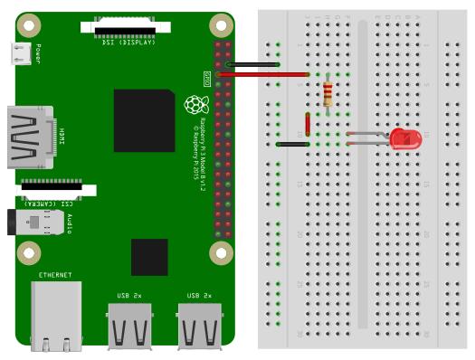 Sơ đồ kết nối Raspberry Pi với Led