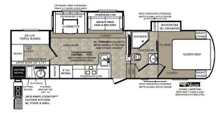 5th Wheel Bunkhouse Outdoor Kitchen Used 2014 Forest River Rv Wildcat 312bhx Ok Extralite Fifth At