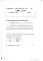 refracto fiche de tp.pdf