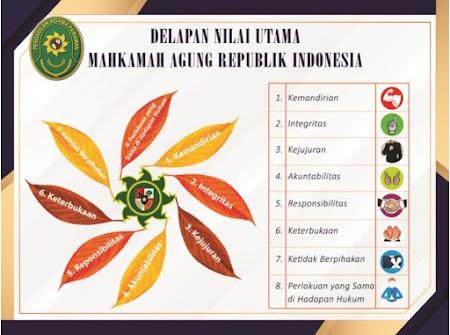 8 NILAI MAHKAMAH AGUNG