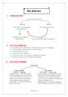 Les ovaires résumé.pdf