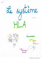 8-HLA resumé.pdf