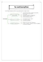La contraception résumé.pdf