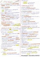 Résumé Tissu nerveux.pdf
