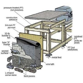 How to Make an Outdoor Kitchen Island Build Backyard Retreat Build