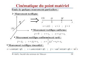Cinématique du point matériel resumé.pdf
