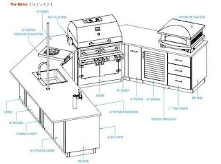 Building Plans Outdoor Kitchen Home Designs For