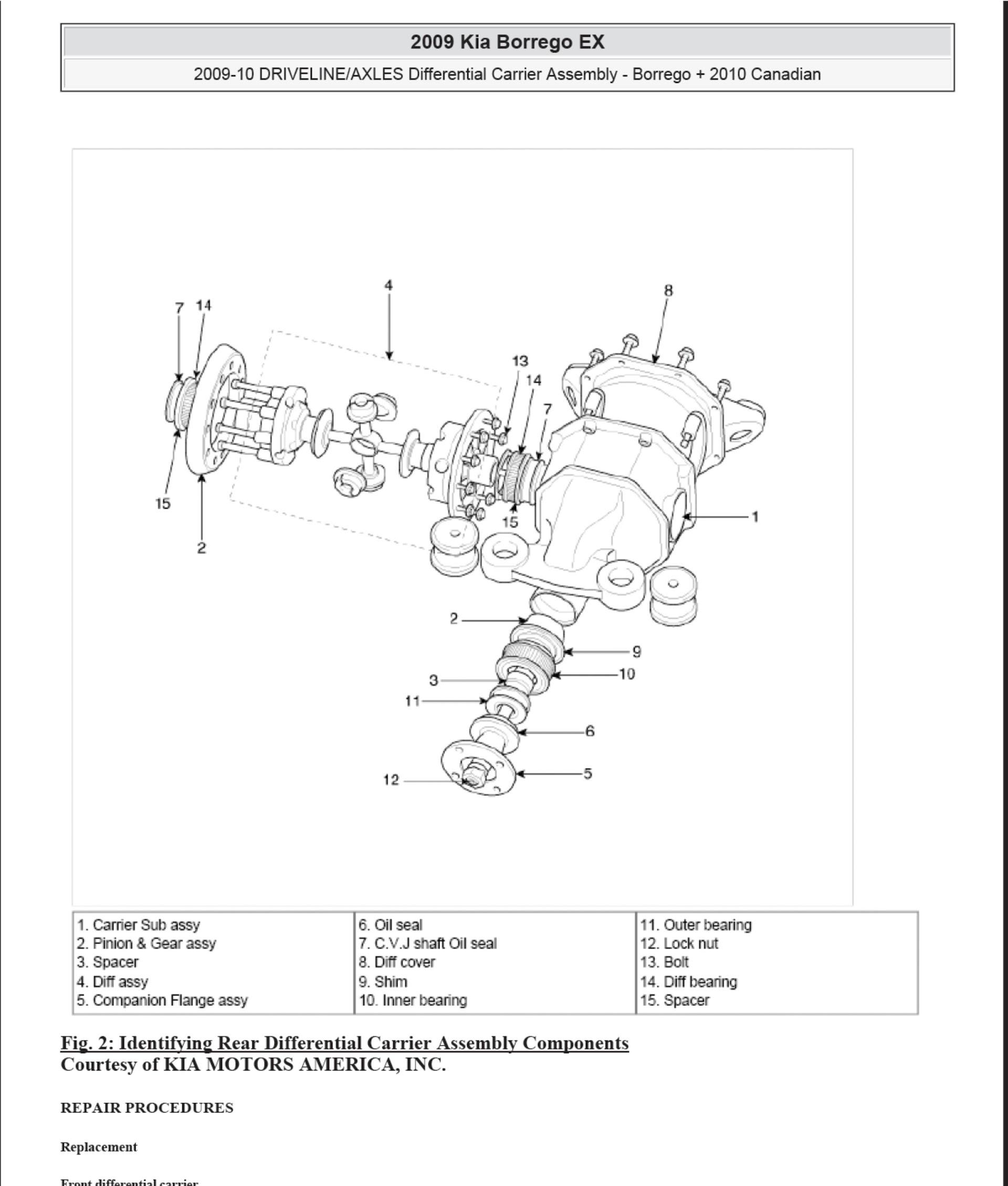 Download 2008-2010 Kia Borrego (Mohave) Repair Manual