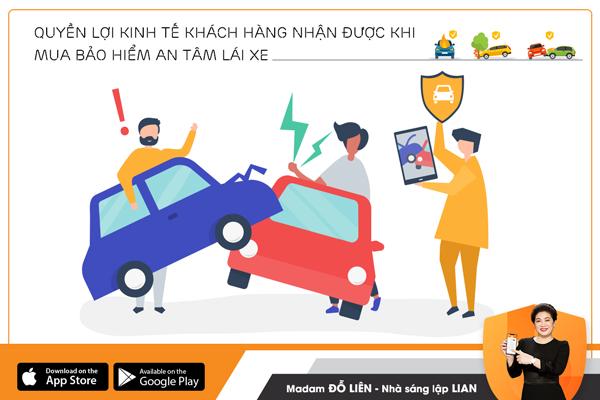 Hỏi đáp ngắn về quyền lợi kinh tế người mua nhận được khi mua sản phẩm bảo hiểm An tâm lái xe