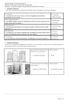 THP epau 2016-1017-Sujet 01 corrigé.pdf