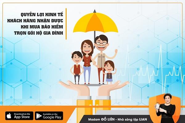Hỏi đáp ngắn về quyền lợi kinh tế người mua nhận được khi mua sản phẩm bảo hiểm Trọn gói hộ gia đình