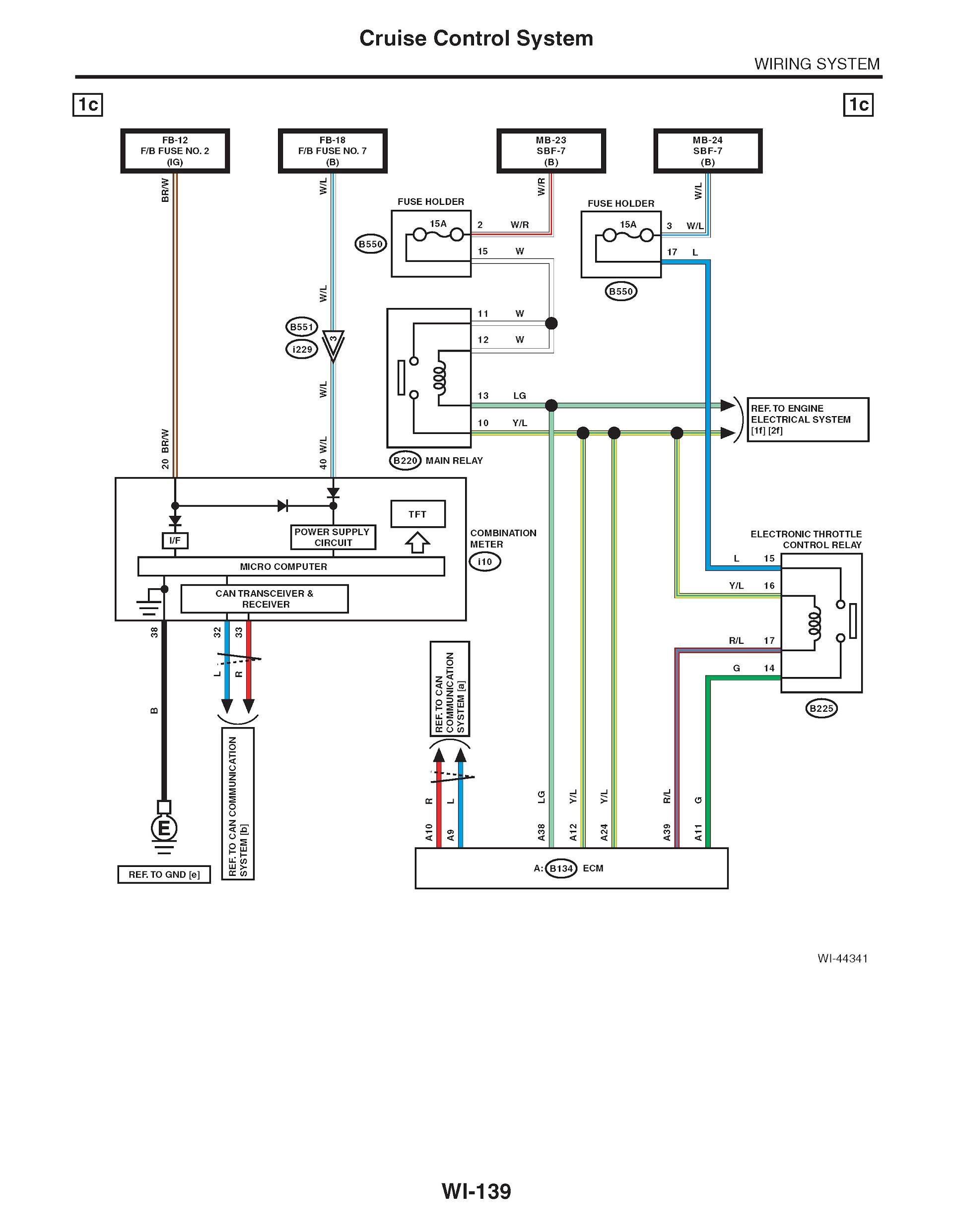 Download 2015 Subaru Impreza Service Repair Manual.