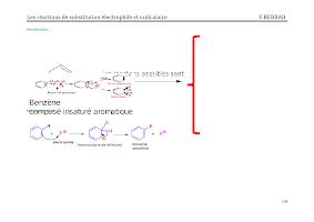 planches des réactions de substitution électrophiles.docx