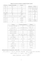 tableau primitives et derivées.pdf
