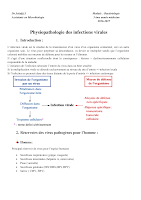 Physiopathologie des infections virales.pdf