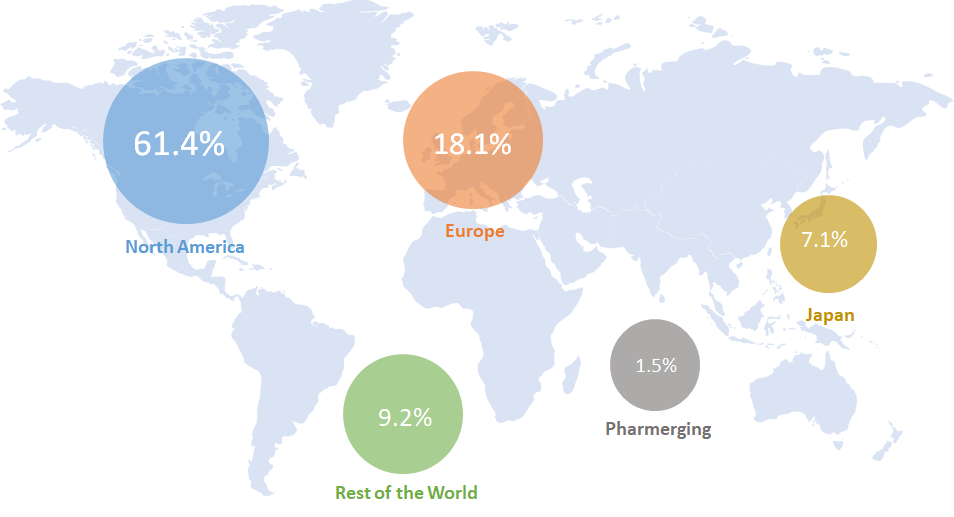 European pharmaceutical industry