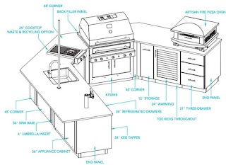Standard Outdoor Kitchen Dimensions The Oasis K750hb Design and Ideas