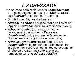 L'Adressage (ASSEMBLEUR).pdf