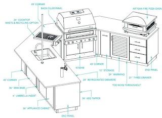 Outdoor Kitchen Plans Pdf S The Bistro Diy