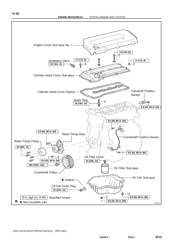 Download 2001-2007 Toyota Highlander Repair Manual.