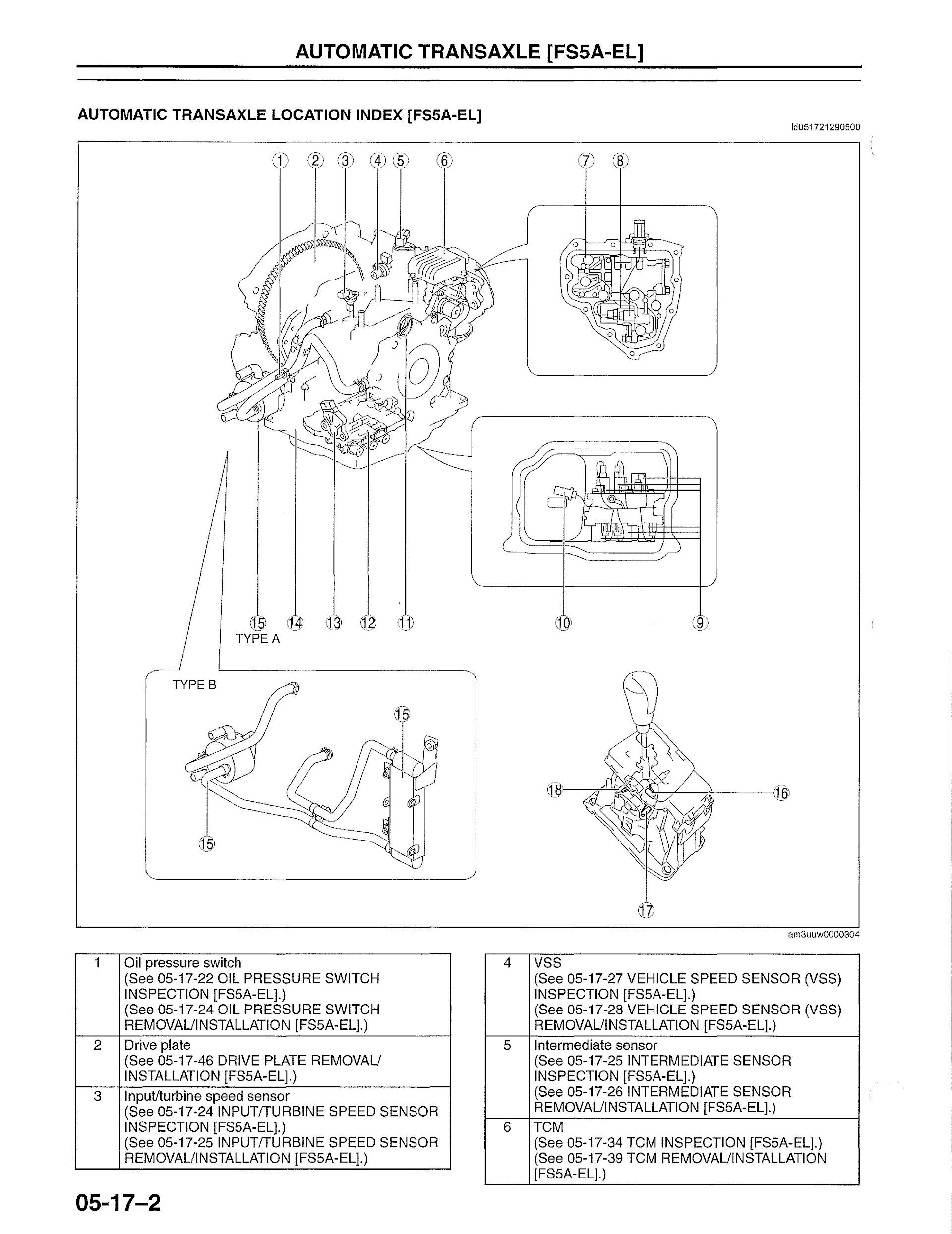 2010 mazdaspeed 3 repair manual