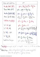 Résumé pH.pdf