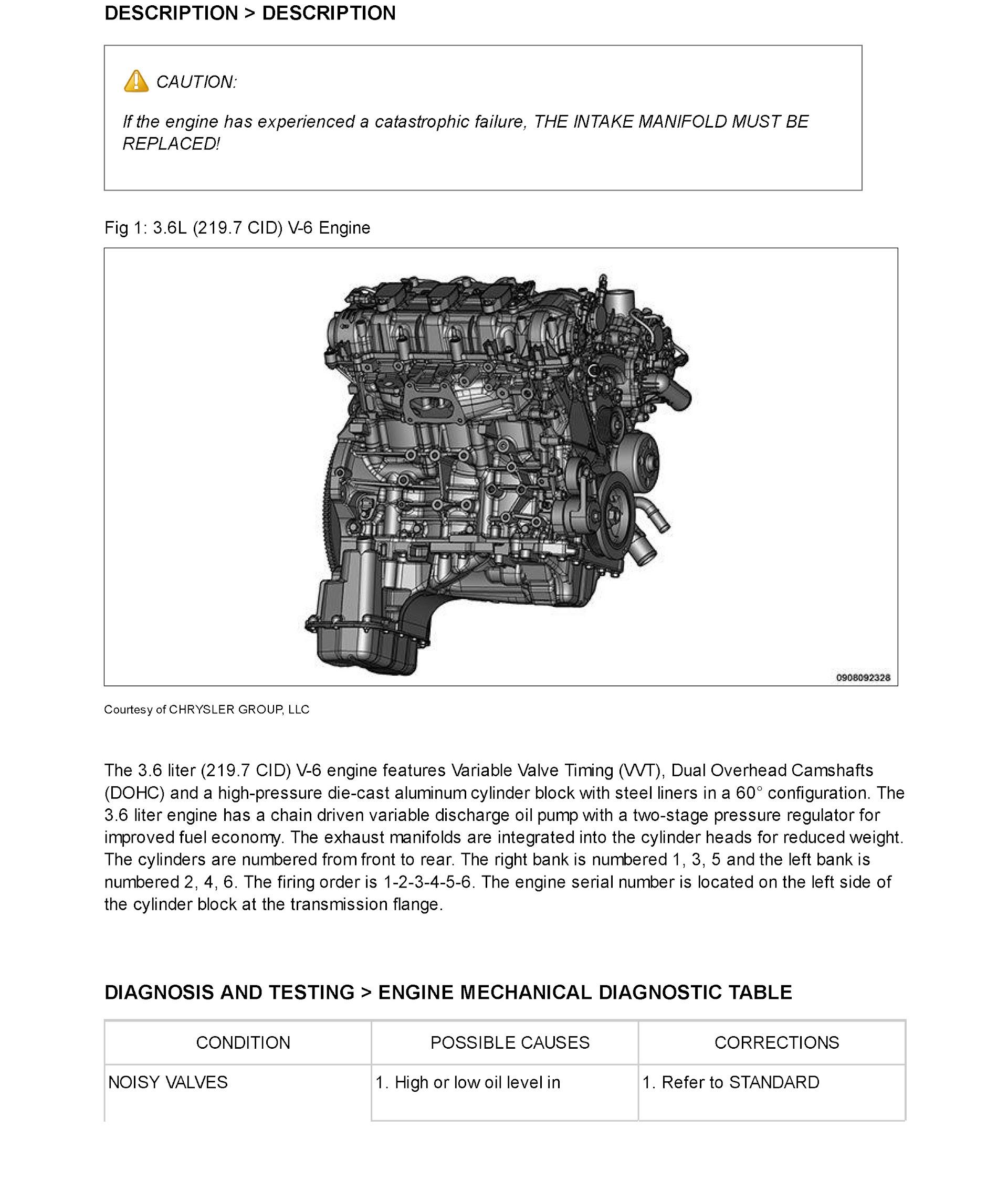 Download 2014-2016 Jeep Grand Cherokee Service Repair Manual.
