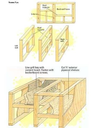 Building Plans Outdoor Kitchen Framing Plan DIY Projects Build