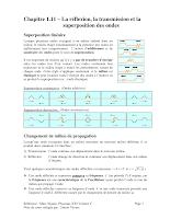 La Reflexion, La Transmission, la Superposition des Ondes.pdf