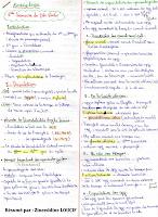resumé(1ere - 2eme - 3eme - 4eme ) DE.pdf