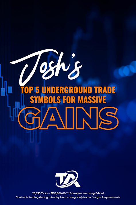 Josh's Top 5 Symbols
