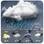 Real-time weather forecasts 16.6.0.47718