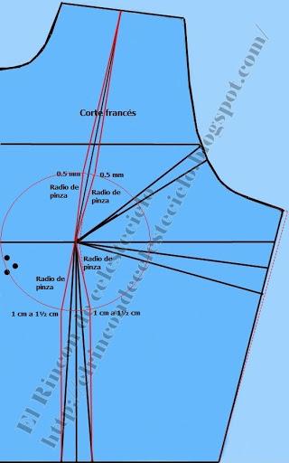 Ampliando corte francés sobre el circulo con medida de radio de bajo busto