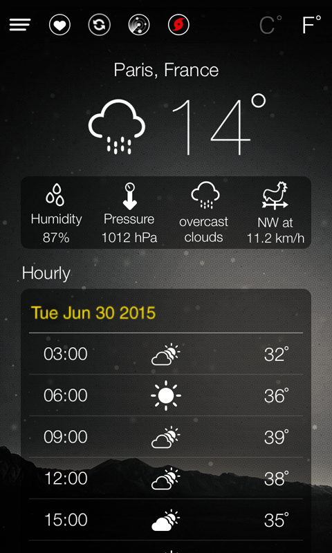 World Weather Forecast- screenshot