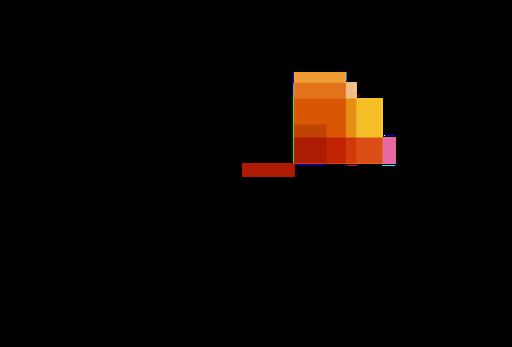 Logo EdTechActu