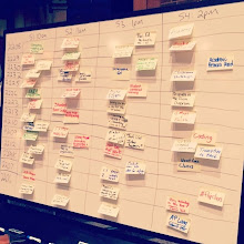 Photo: The #edcampMKE board ... Let the learning begin! by adnamaroo