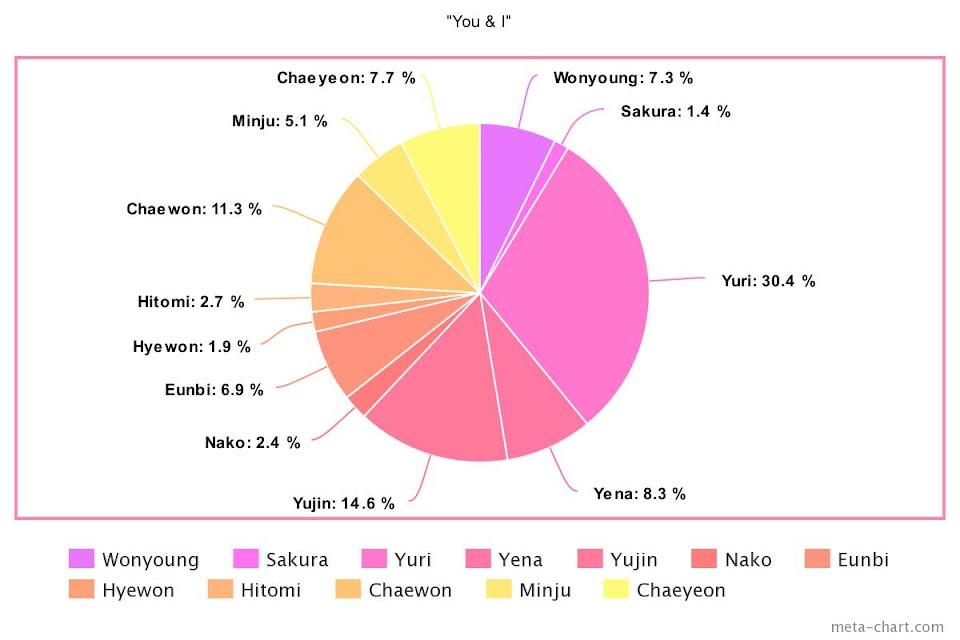 meta-chart - 2021-01-02T181348.966