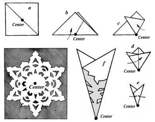 симметрия-6