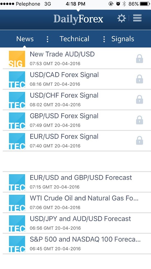 Forex Signals, Analysis & News- screenshot