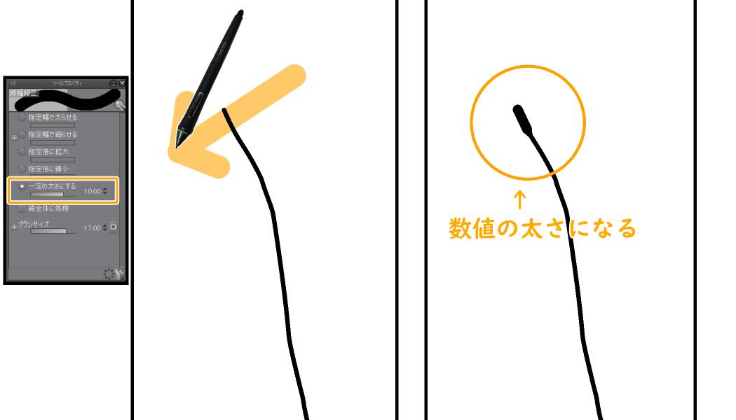 線幅修正:一定の太さにする