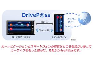 Screenshot of Drive P@ss