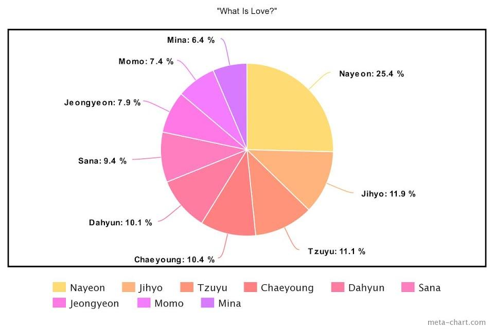 meta-chart - 2021-02-09T233741.294