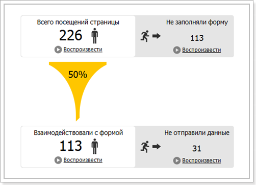 C:\Users\Сережа и Катя\Desktop\analitika-form.png