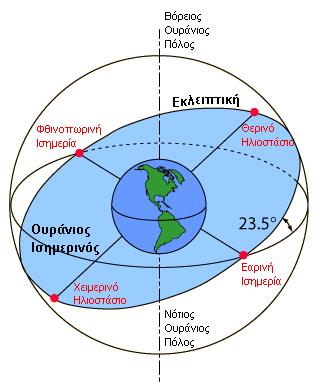 metaptosi_aksona_gis_5.gif