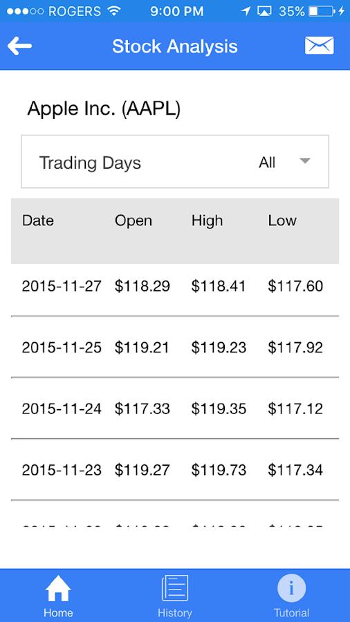 Stock options market maker