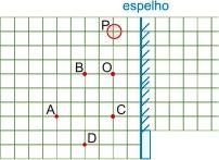 A figura, vista de cima, esquematiza a situação, estando os pontos representados no plano horizontal que passa pelo centro da bola.